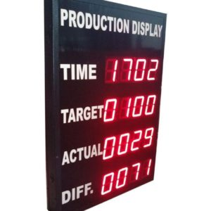 LED Production Display Boards