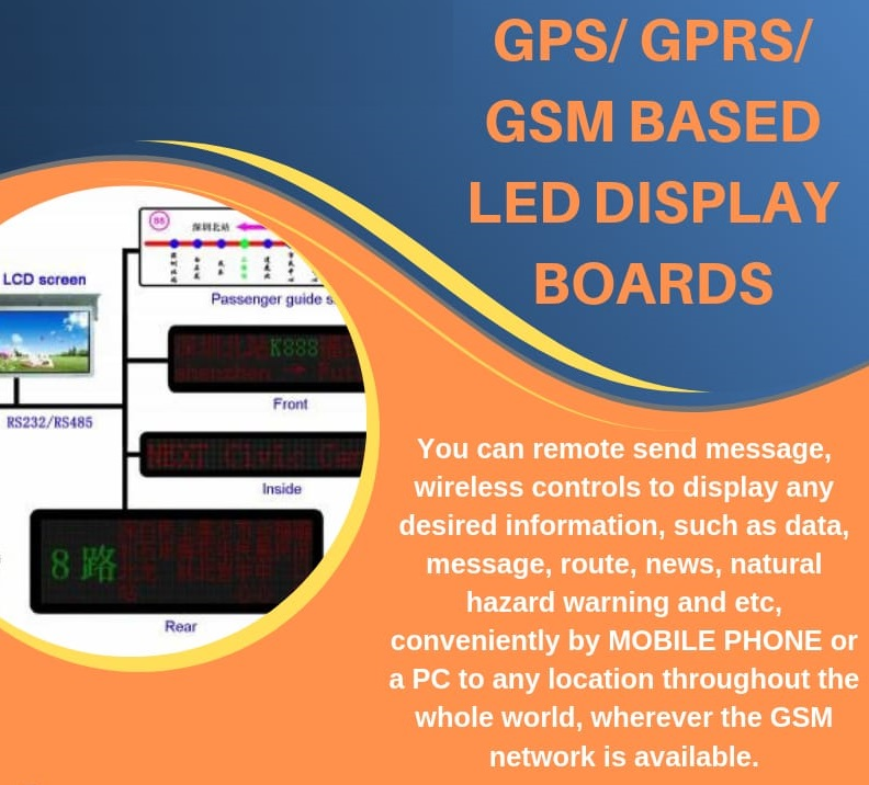 GPS/GPRS/GSM Based LED Display Boards